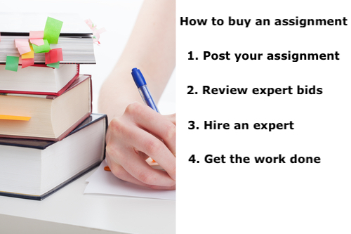How to buy an assignment
